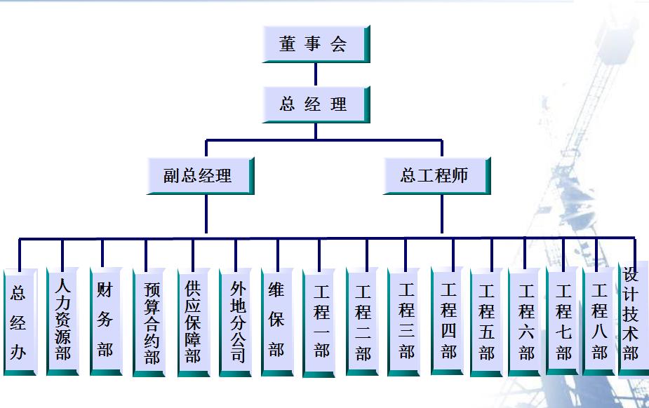 企业架构.png